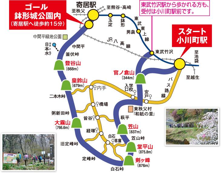 2015秩父七峰縦走マップ