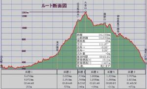 2015大岳山5